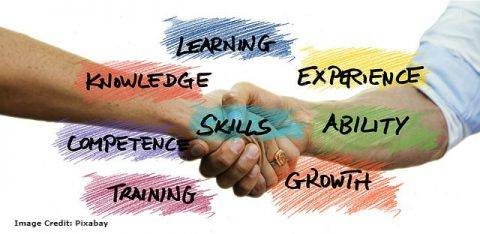 How-to, Plan for the future, Educate and enhance one's skills