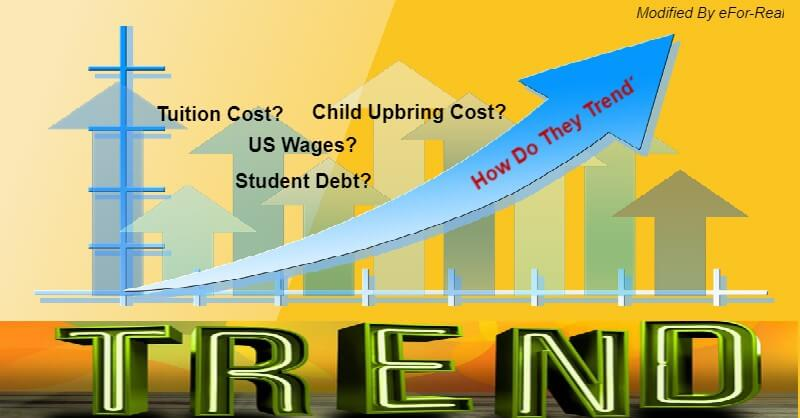 post-secondary school, tuition cost, student debt, us minimum wage, average student loan debt, college, university, wages and expenses